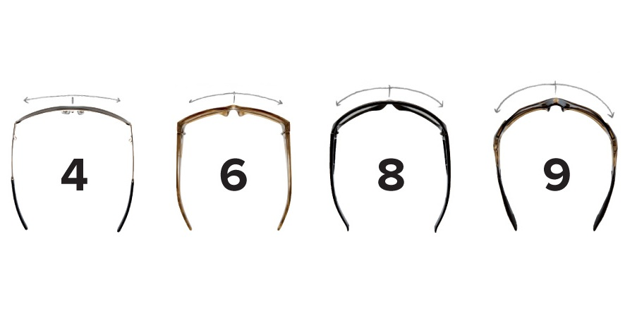 Base Curve Glasses